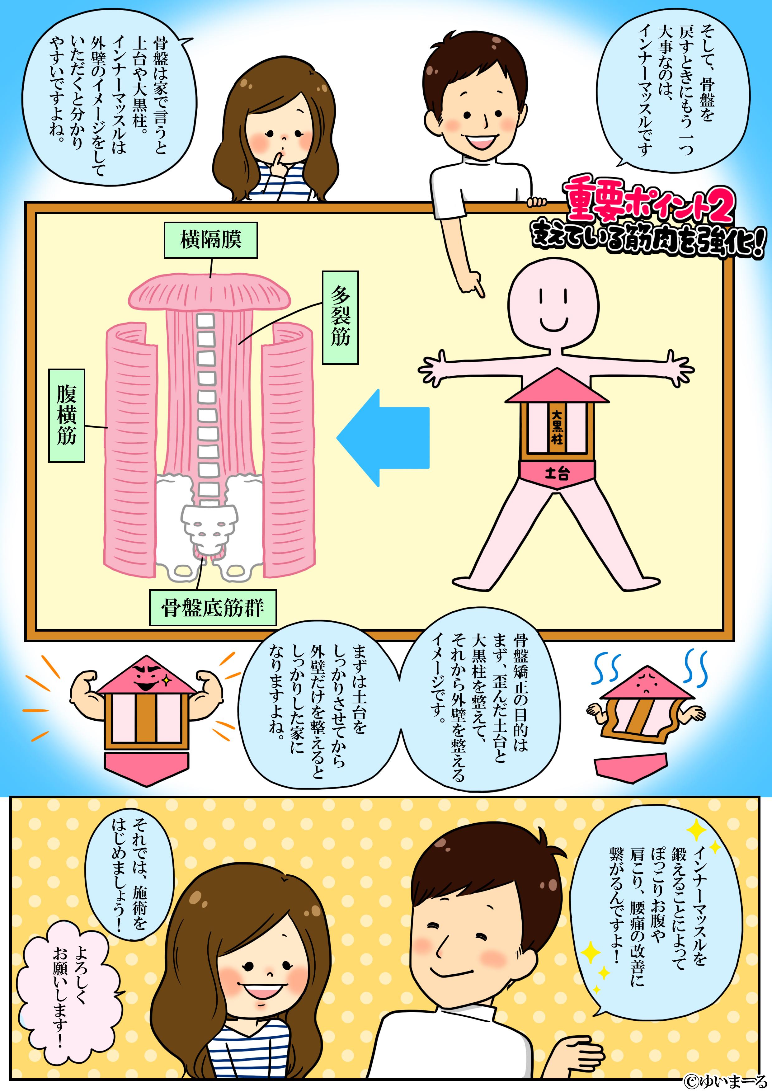 産後の骨盤矯正漫画3