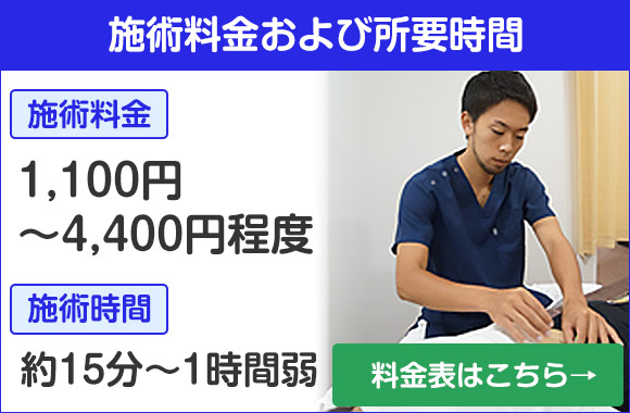 鍼灸治療施術料金及び所要時間